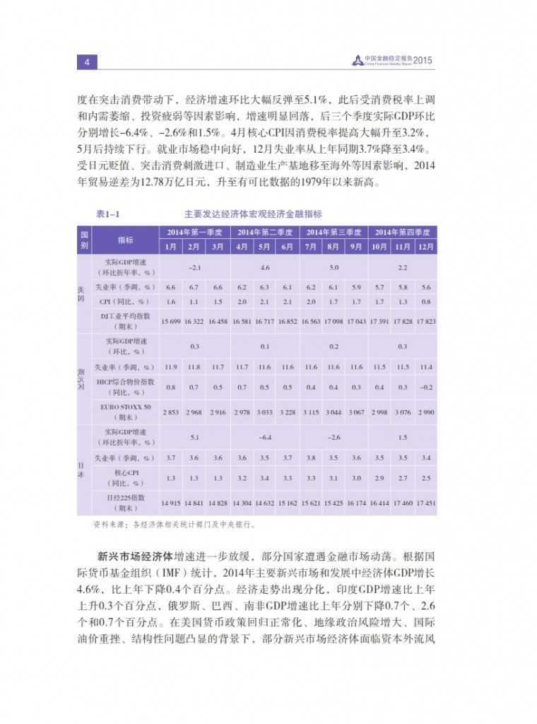 中国人民银行:2015年中国金融稳定报告_013