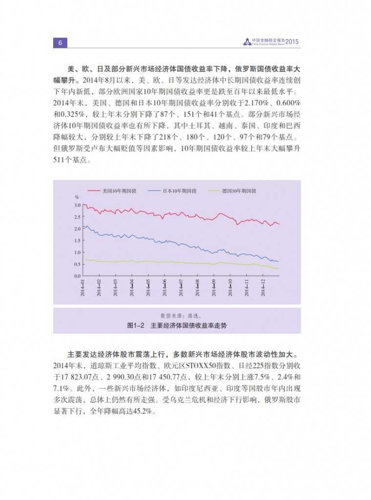 中国人民银行:2015年中国金融稳定报告_015