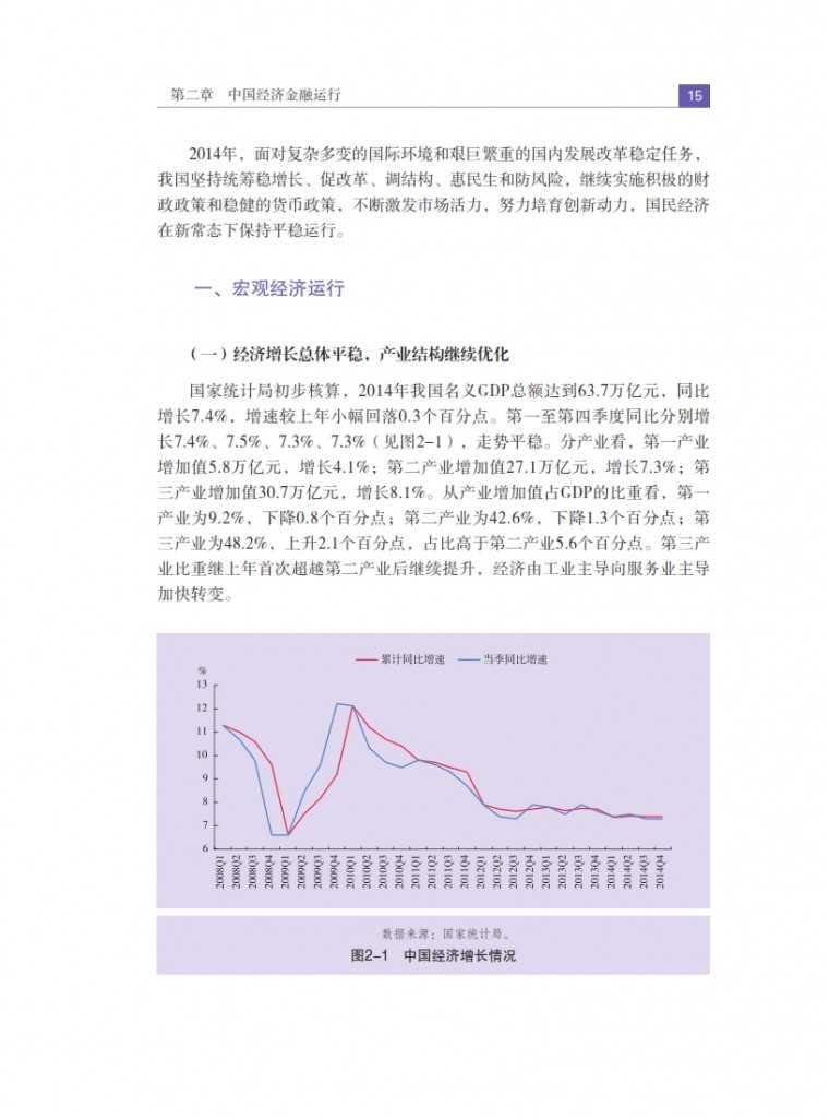 中国人民银行:2015年中国金融稳定报告_024