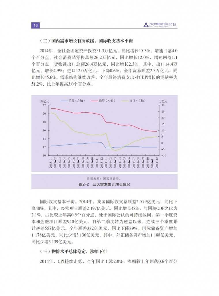 中国人民银行:2015年中国金融稳定报告_025