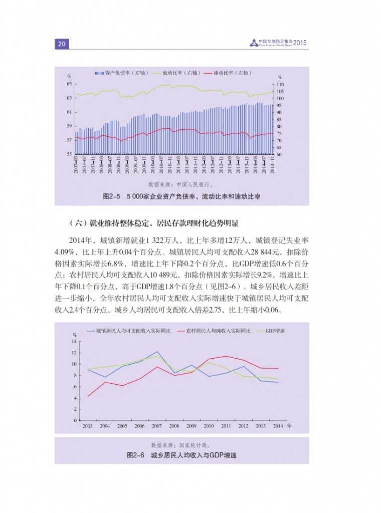 中国人民银行:2015年中国金融稳定报告_029