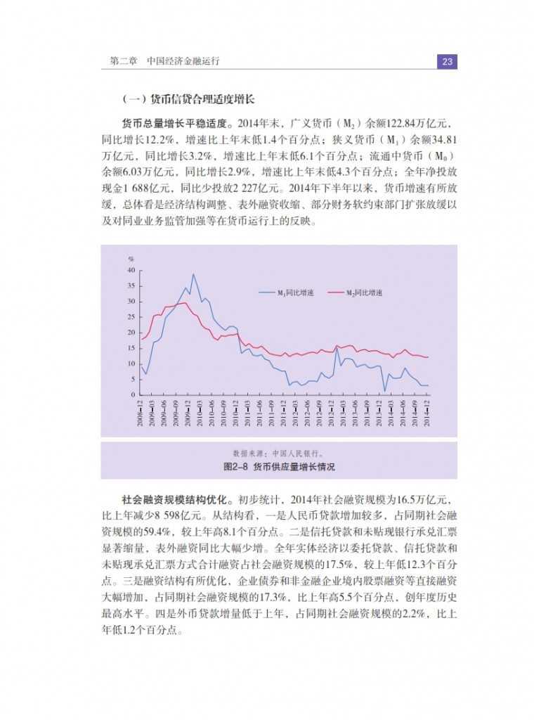 中国人民银行:2015年中国金融稳定报告_032