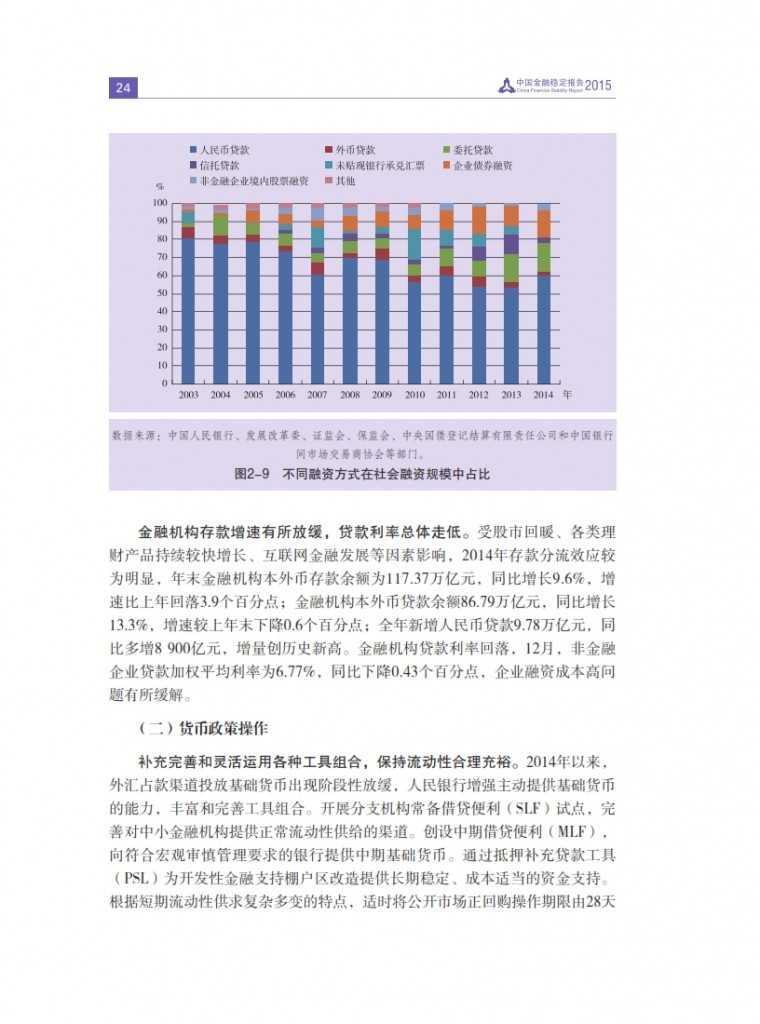 中国人民银行:2015年中国金融稳定报告_033
