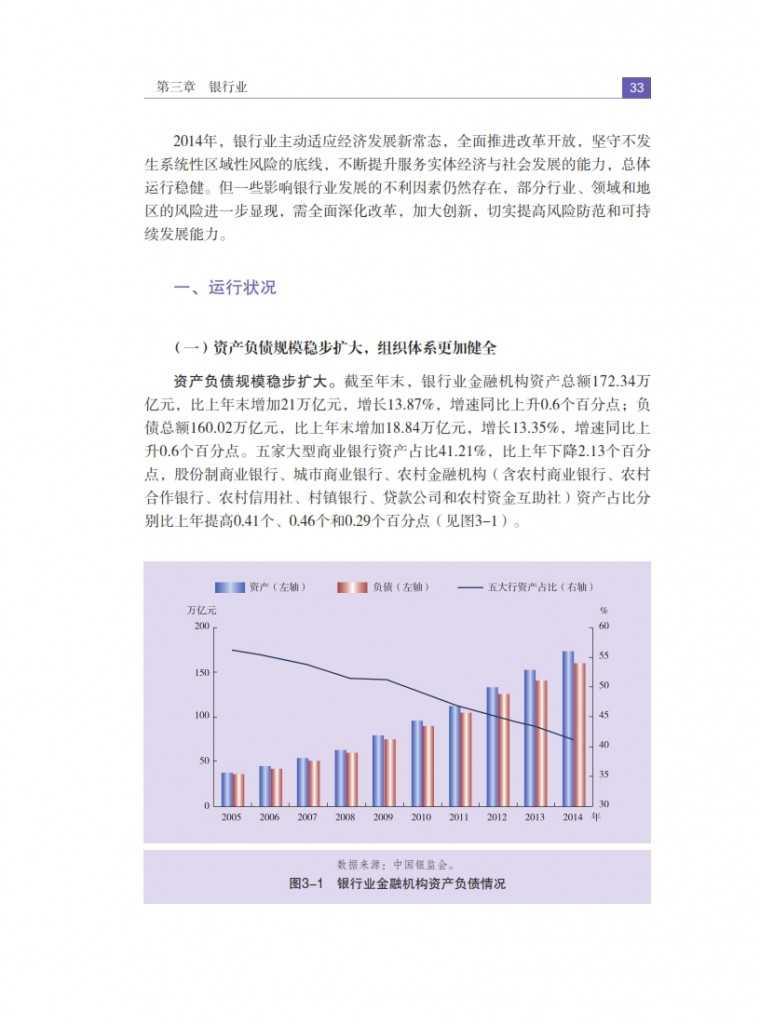 中国人民银行:2015年中国金融稳定报告_042