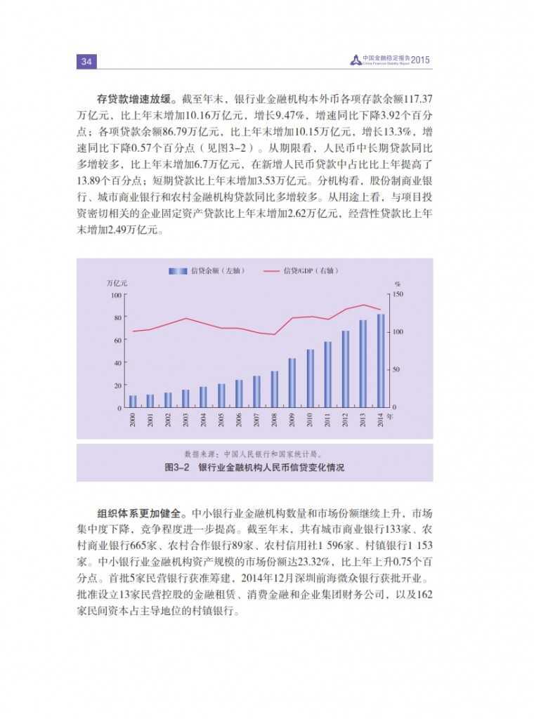 中国人民银行:2015年中国金融稳定报告_043