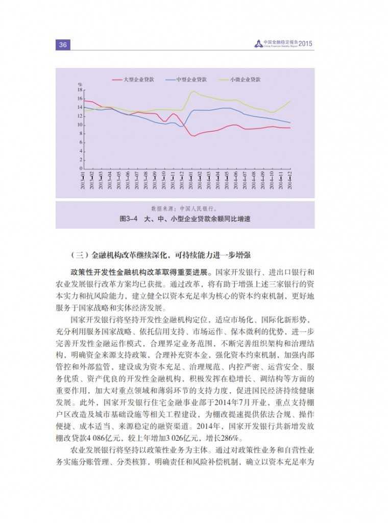 中国人民银行:2015年中国金融稳定报告_045