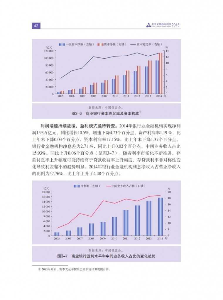 中国人民银行:2015年中国金融稳定报告_051