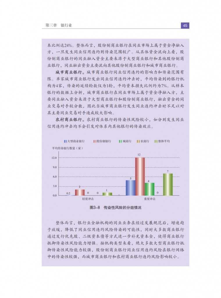 中国人民银行:2015年中国金融稳定报告_054