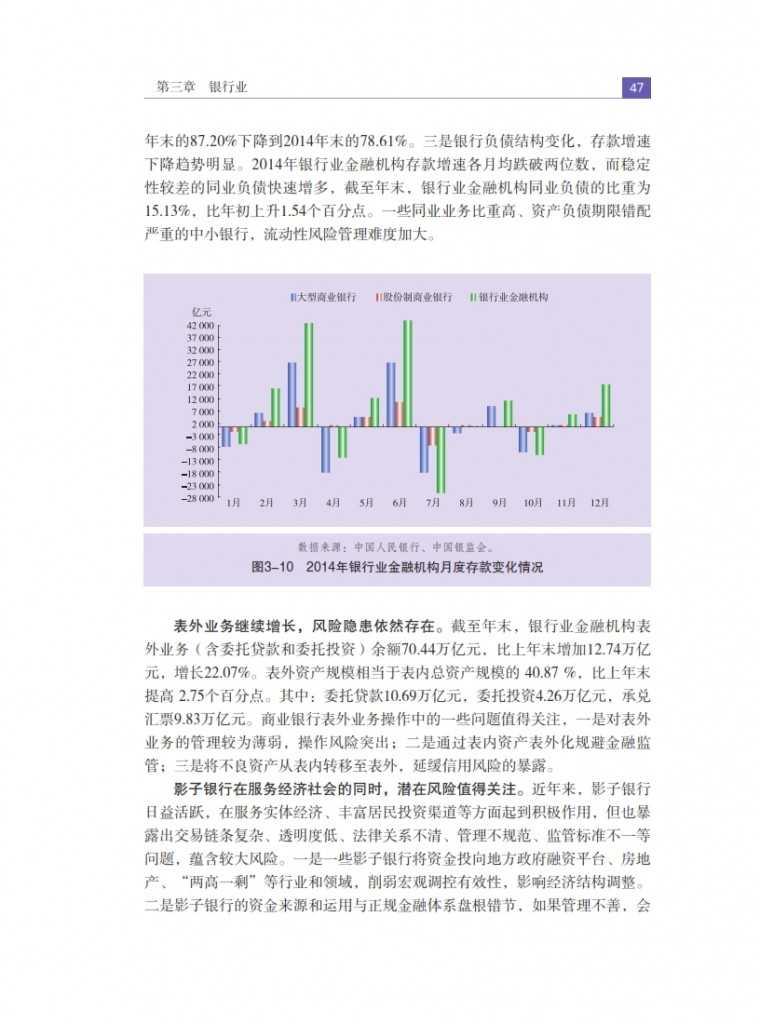 中国人民银行:2015年中国金融稳定报告_056