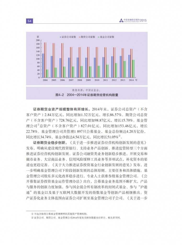 中国人民银行:2015年中国金融稳定报告_063