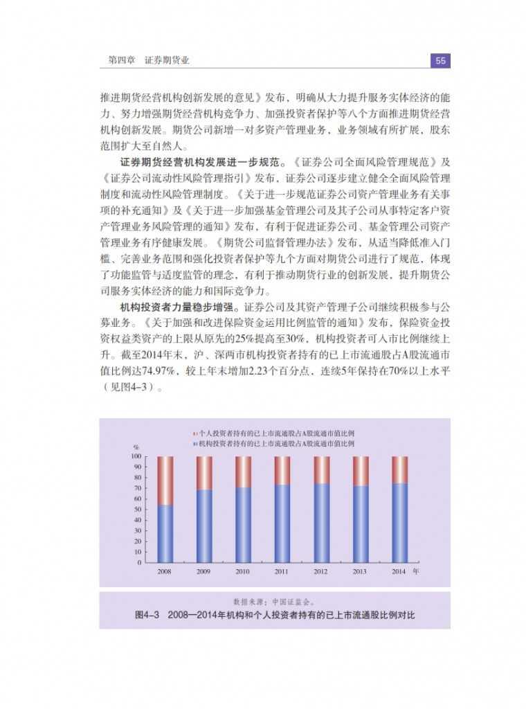 中国人民银行:2015年中国金融稳定报告_064