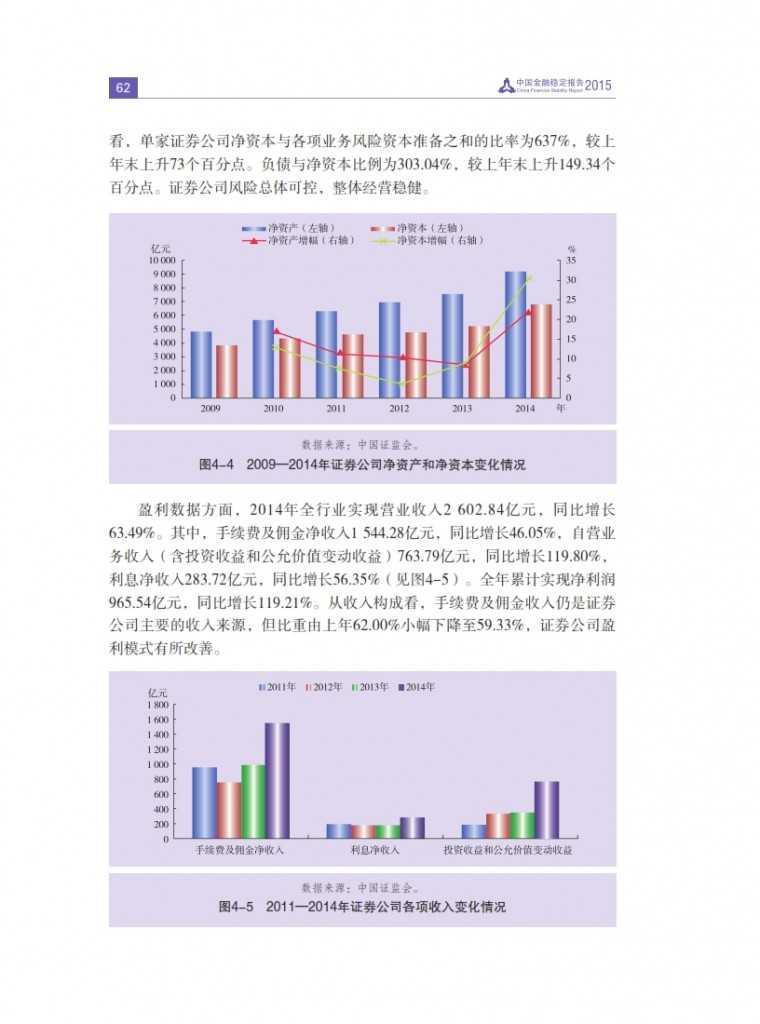 中国人民银行:2015年中国金融稳定报告_071