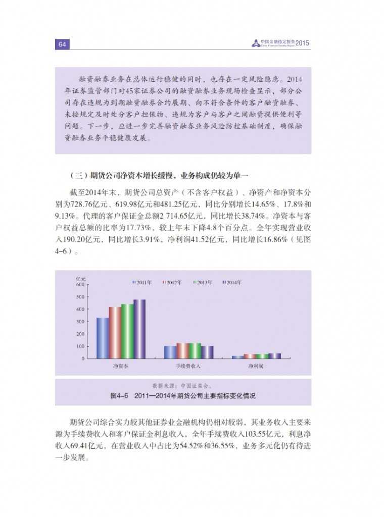中国人民银行:2015年中国金融稳定报告_073