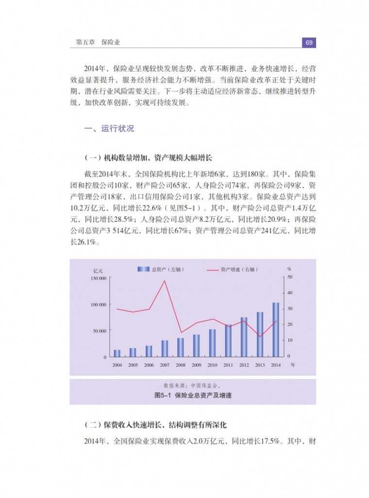 中国人民银行:2015年中国金融稳定报告_078