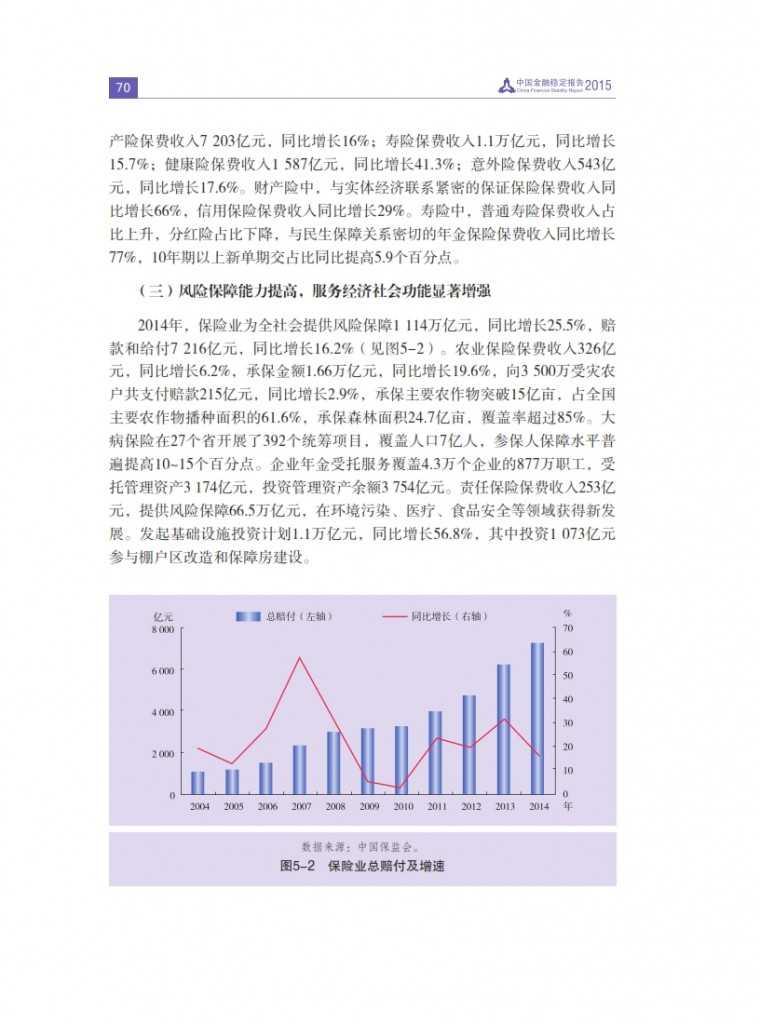 中国人民银行:2015年中国金融稳定报告_079