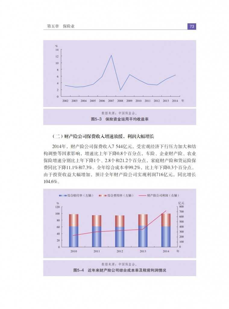 中国人民银行:2015年中国金融稳定报告_082