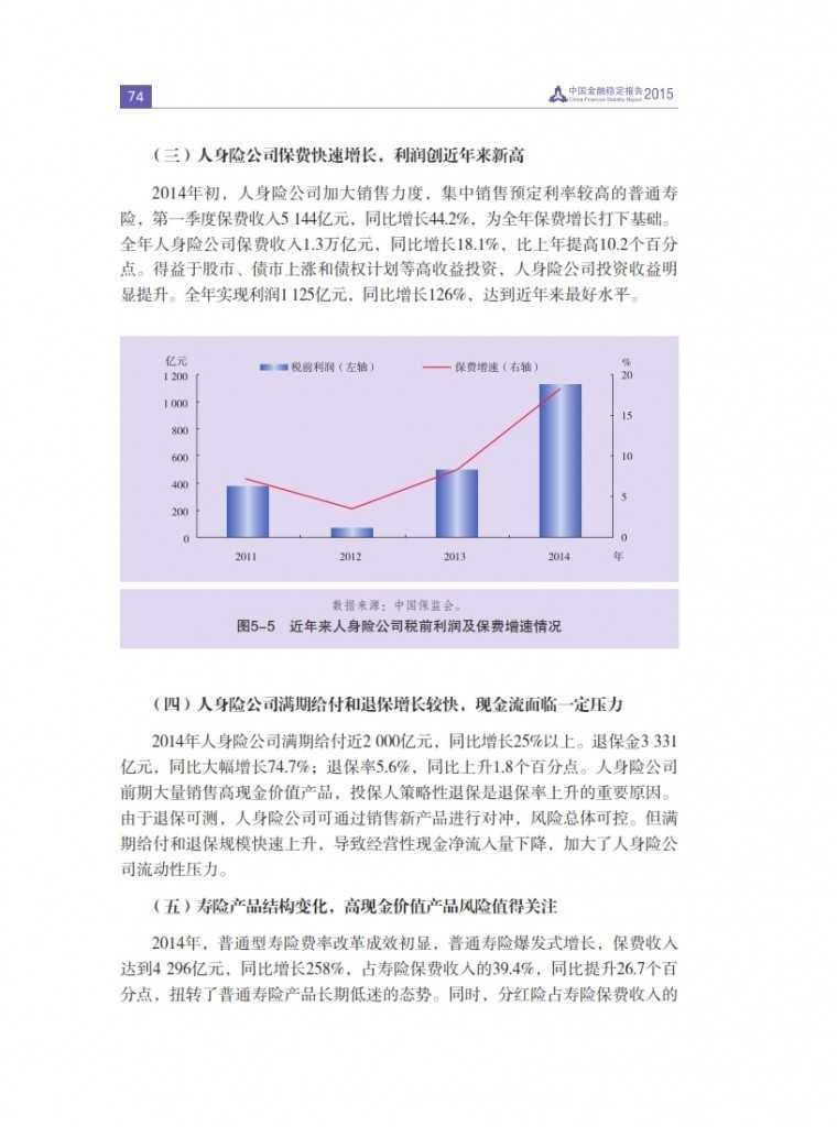中国人民银行:2015年中国金融稳定报告_083