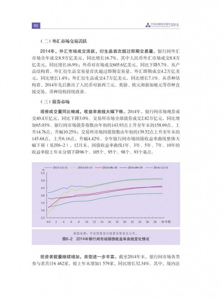 中国人民银行:2015年中国金融稳定报告_091
