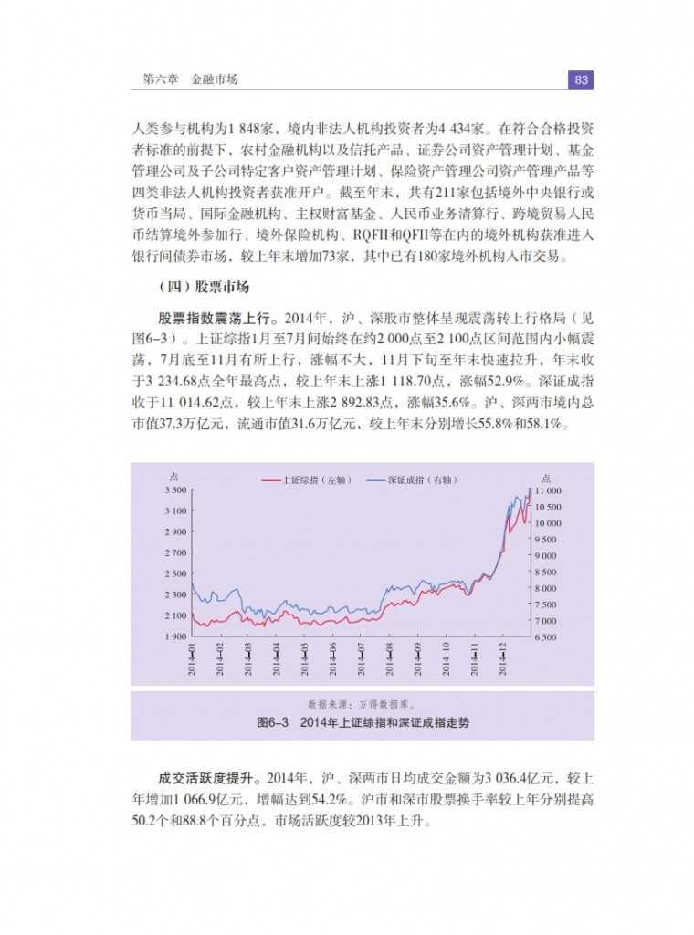 中国人民银行:2015年中国金融稳定报告_092