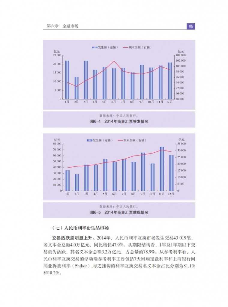 中国人民银行:2015年中国金融稳定报告_094