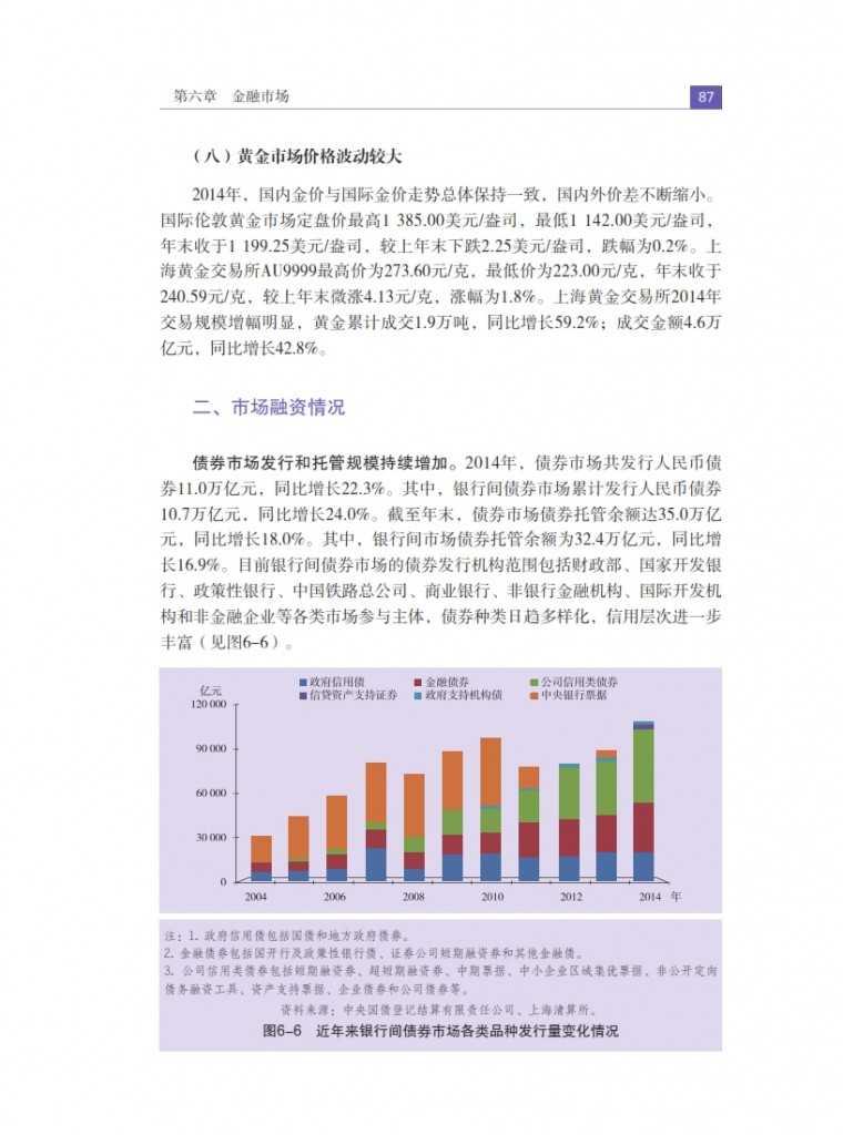 中国人民银行:2015年中国金融稳定报告_096