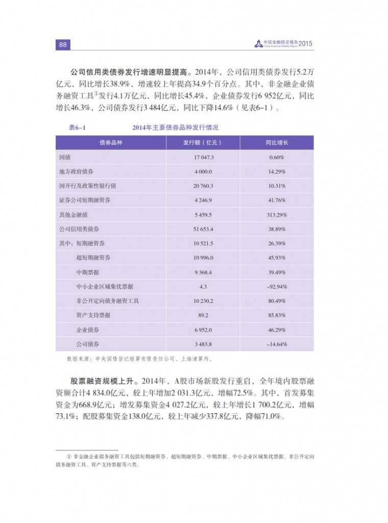 中国人民银行:2015年中国金融稳定报告_097