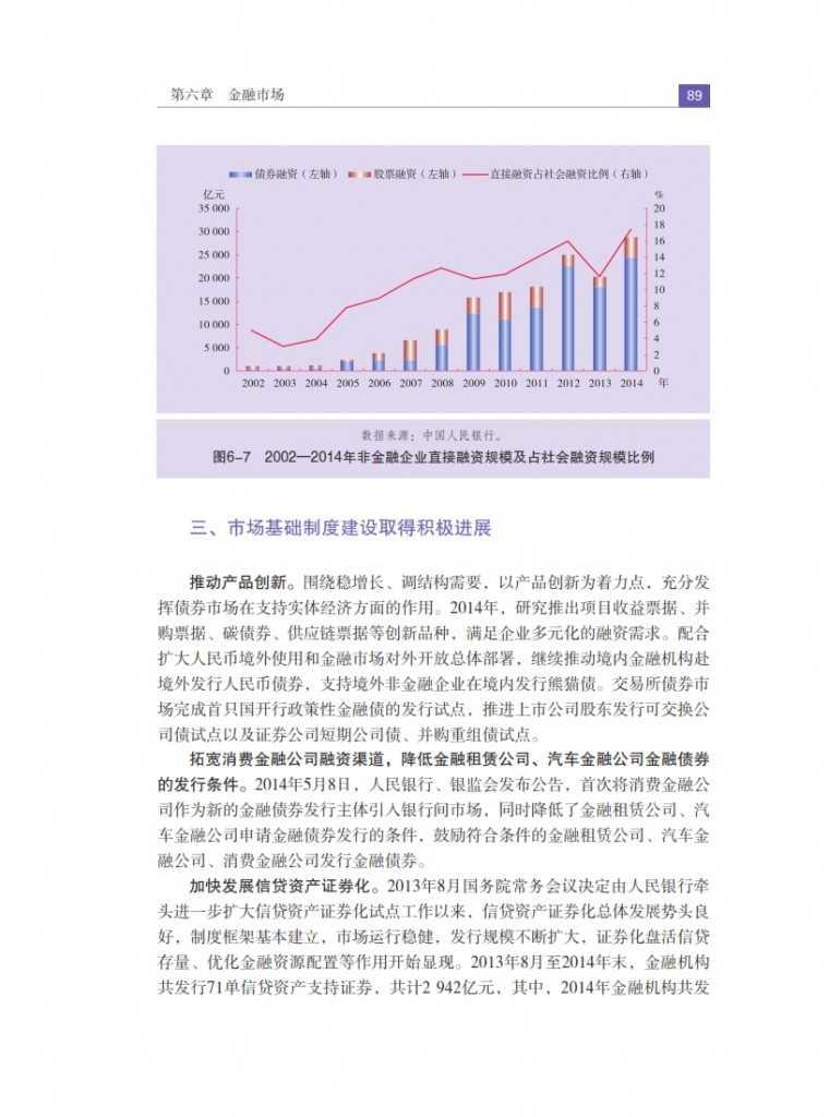 中国人民银行:2015年中国金融稳定报告_098