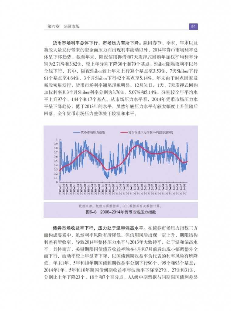 中国人民银行:2015年中国金融稳定报告_100