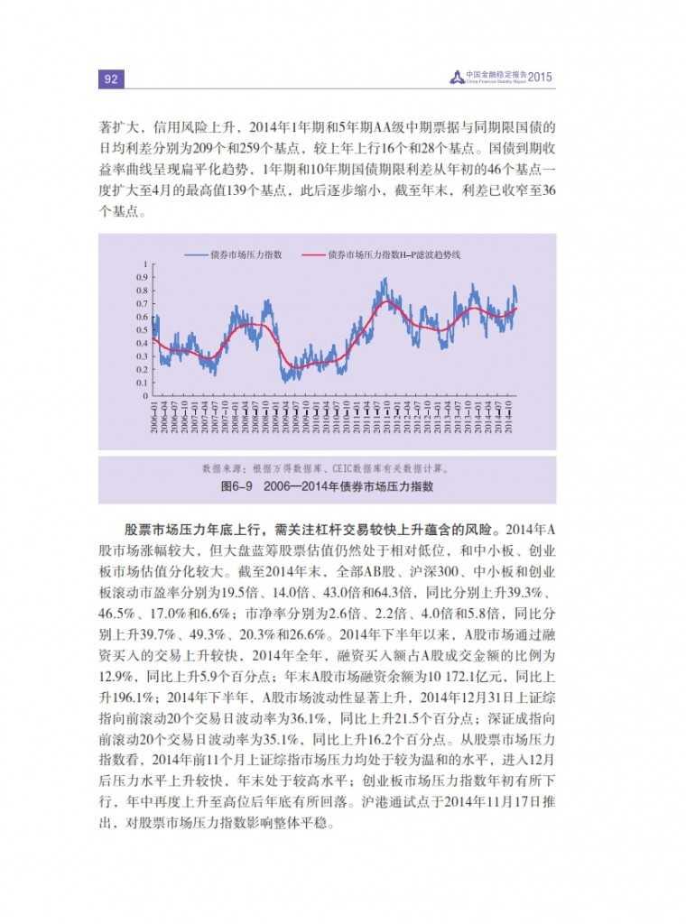 中国人民银行:2015年中国金融稳定报告_101