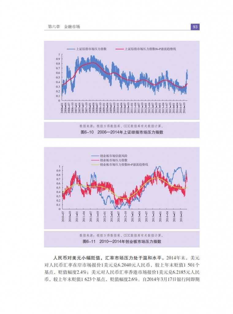 中国人民银行:2015年中国金融稳定报告_102