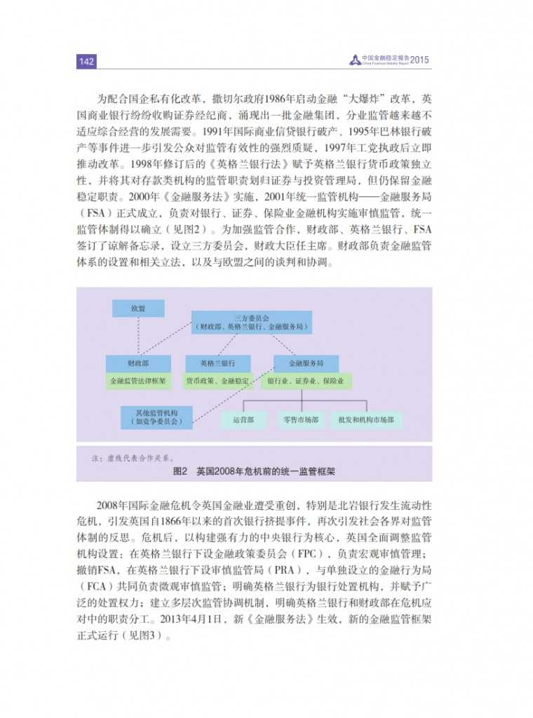 中国人民银行:2015年中国金融稳定报告_151