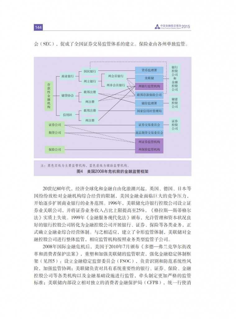 中国人民银行:2015年中国金融稳定报告_153