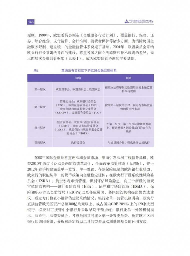 中国人民银行:2015年中国金融稳定报告_155