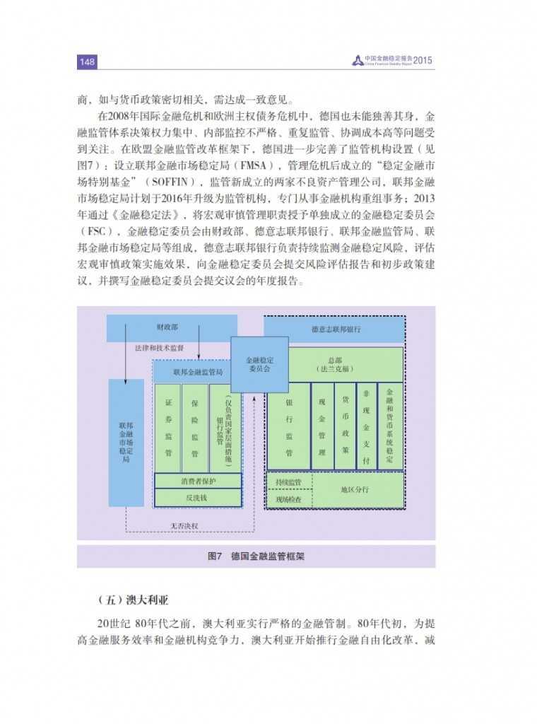 中国人民银行:2015年中国金融稳定报告_157