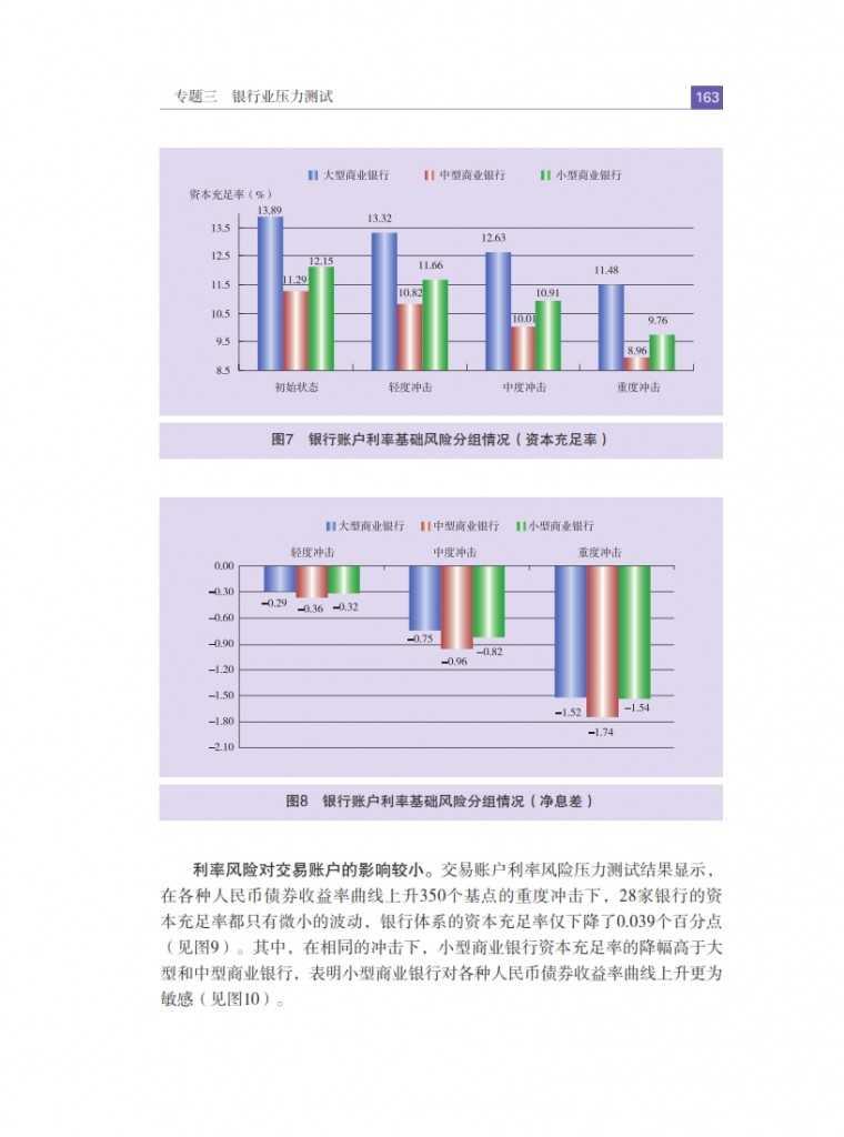 中国人民银行:2015年中国金融稳定报告_172