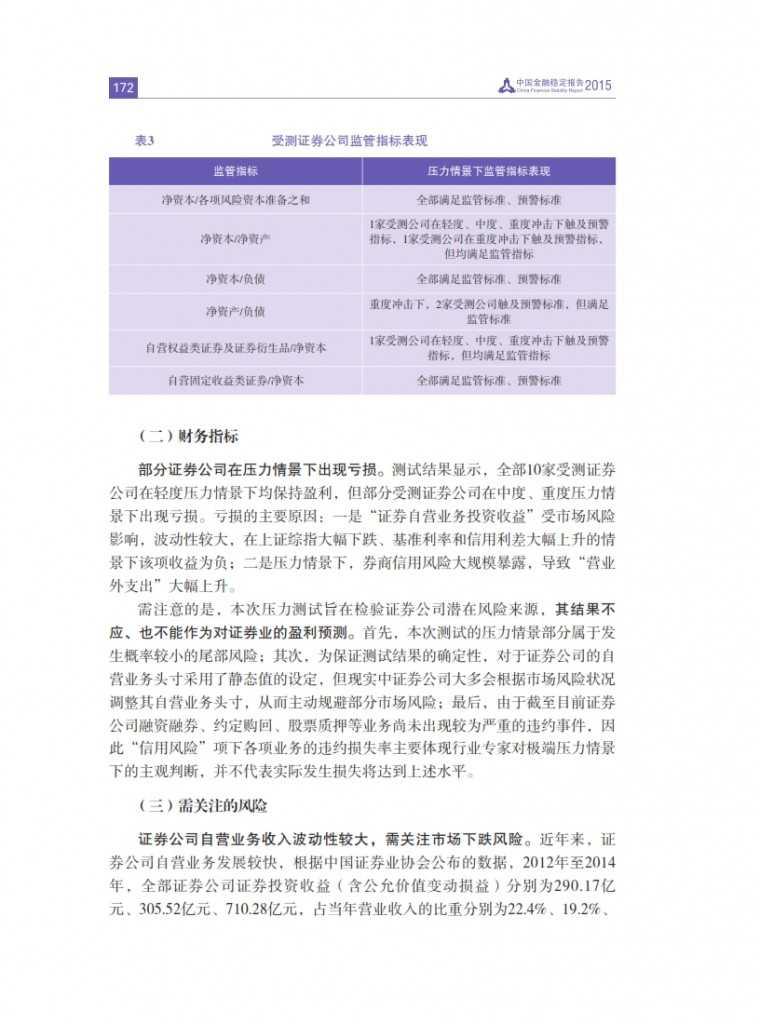 中国人民银行:2015年中国金融稳定报告_181