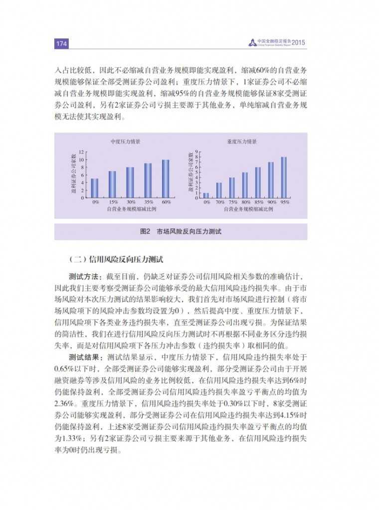 中国人民银行:2015年中国金融稳定报告_183