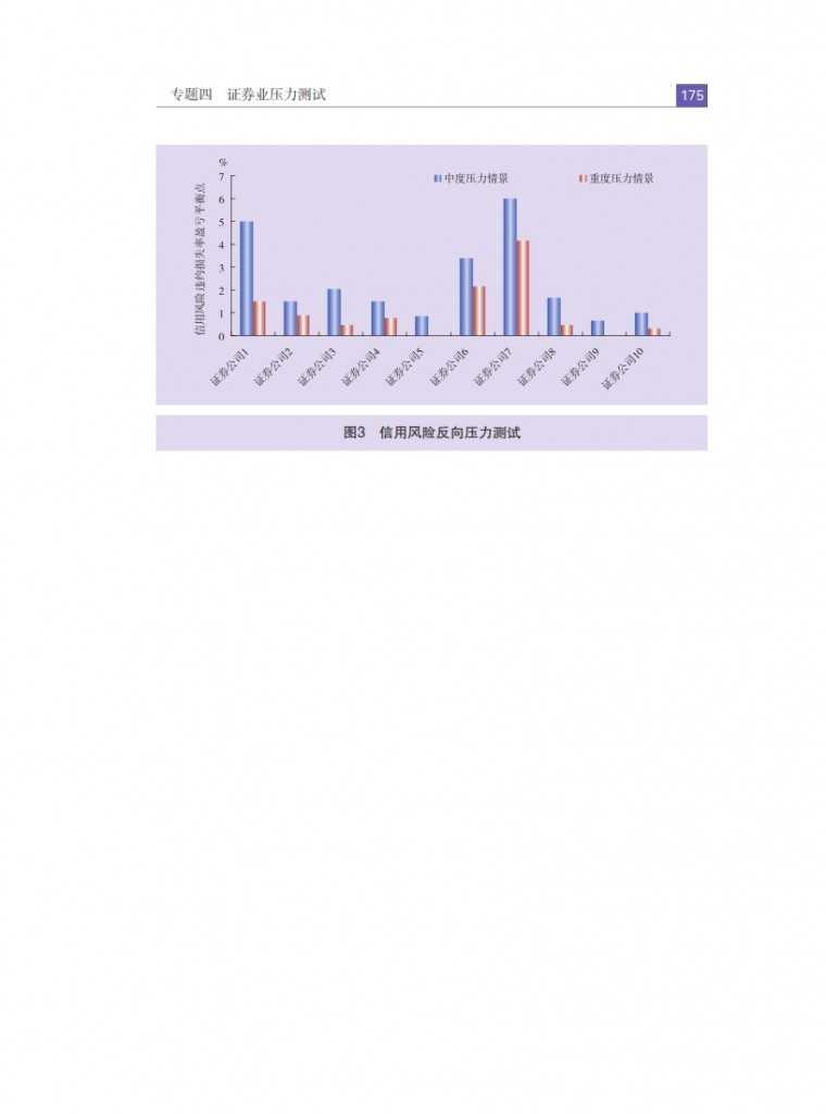 中国人民银行:2015年中国金融稳定报告_184
