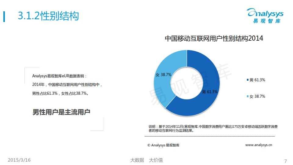 中国移动互联网用户行为统计报告2015_007