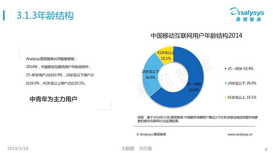 中國移動互聯網用戶行為統計報告2015_008