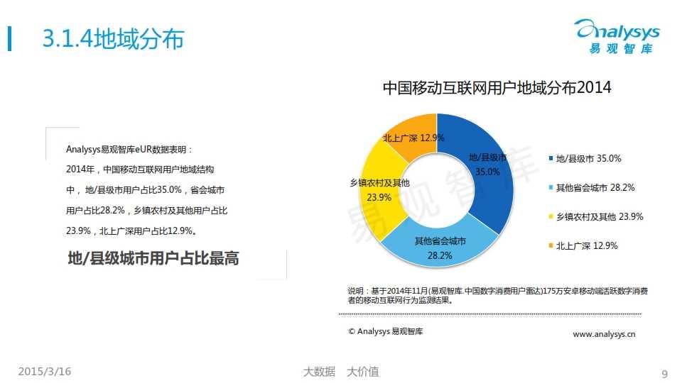 中國移動互聯網用戶行為統計報告2015_009