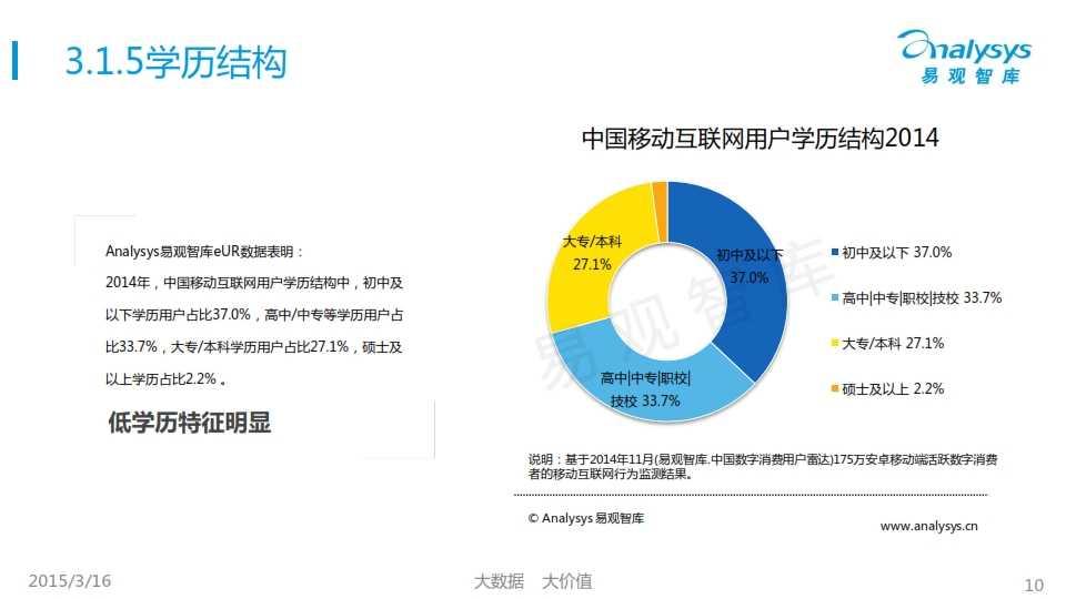 中國移動互聯網用戶行為統計報告2015_010