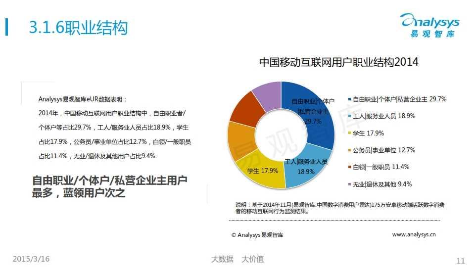 中国移动互联网用户行为统计报告2015_011