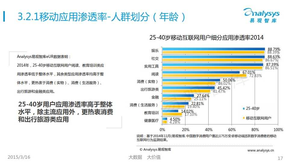 中國移動互聯網用戶行為統計報告2015_017