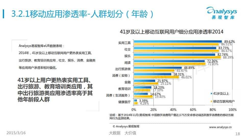 中国移动互联网用户行为统计报告2015_018