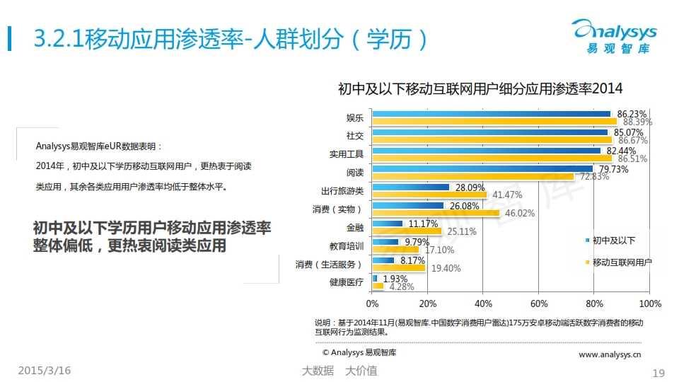 中國移動互聯網用戶行為統計報告2015_019