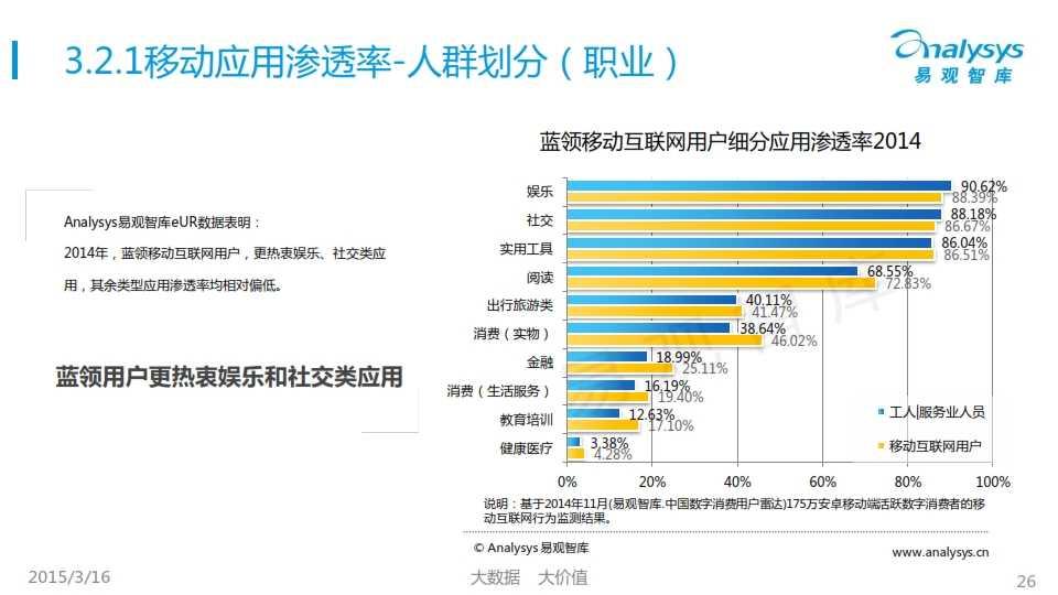 中國移動互聯網用戶行為統計報告2015_026
