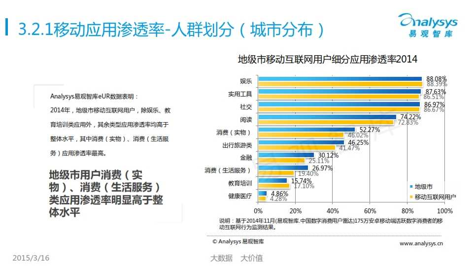 中國移動互聯網用戶行為統計報告2015_036