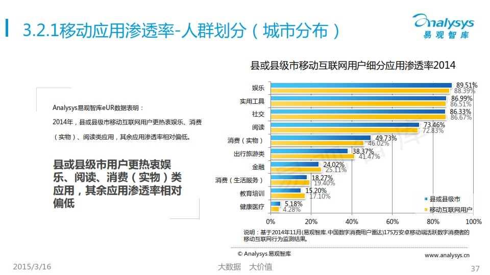 中國移動互聯網用戶行為統計報告2015_037