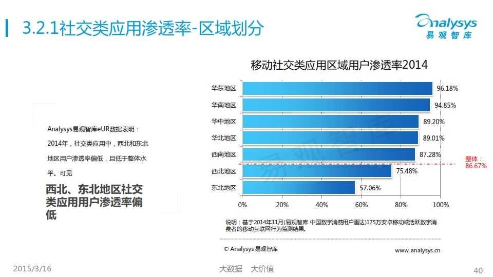 中國移動互聯網用戶行為統計報告2015_040